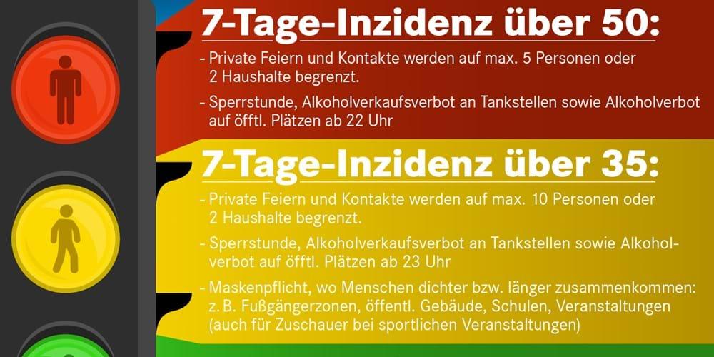 Neuigkeiten Corona Bayern